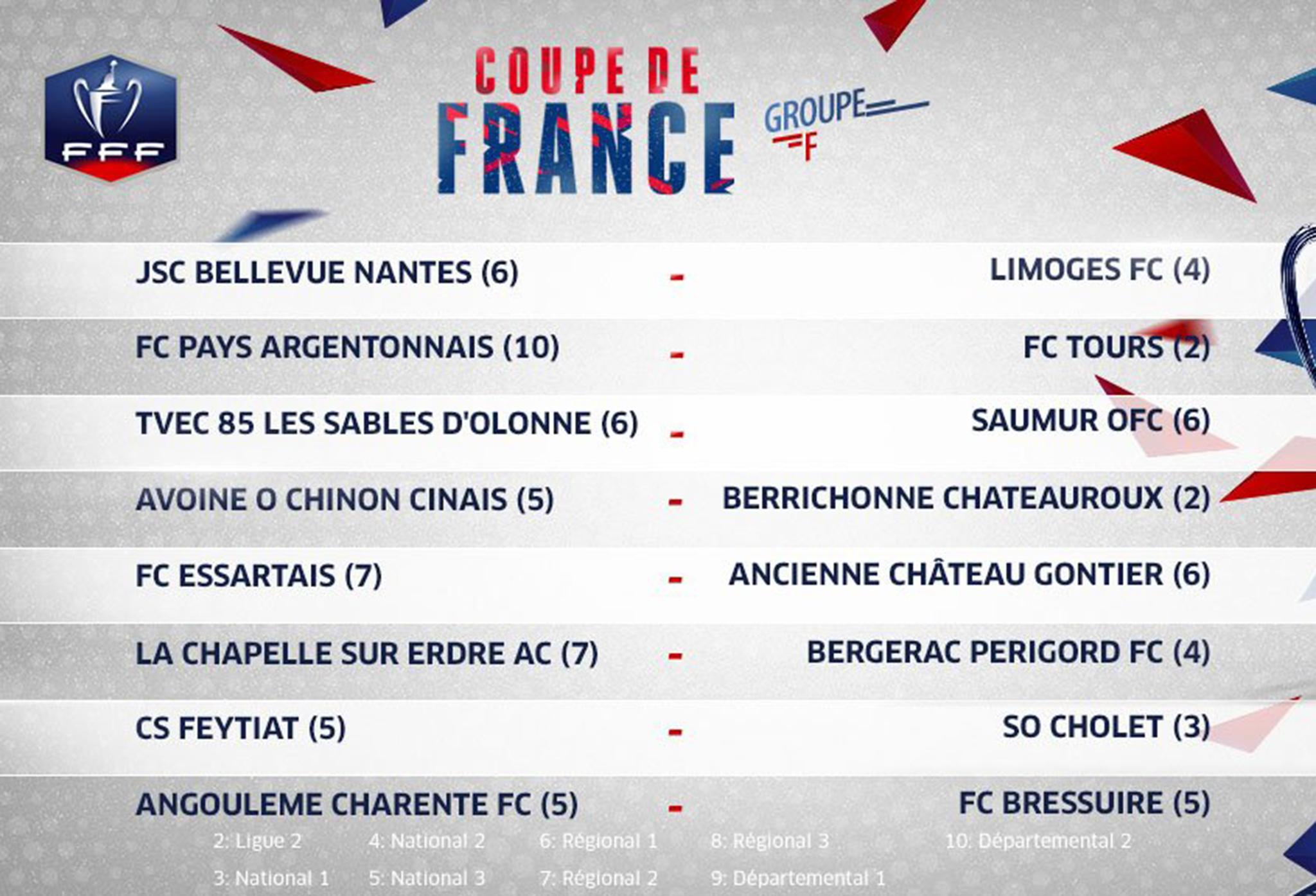 Tirage au sort du 7e tour de la coupe de france pour saumur ofc et le so cholet passion sports 49 - Tirage au sort 8eme tour coupe de france ...