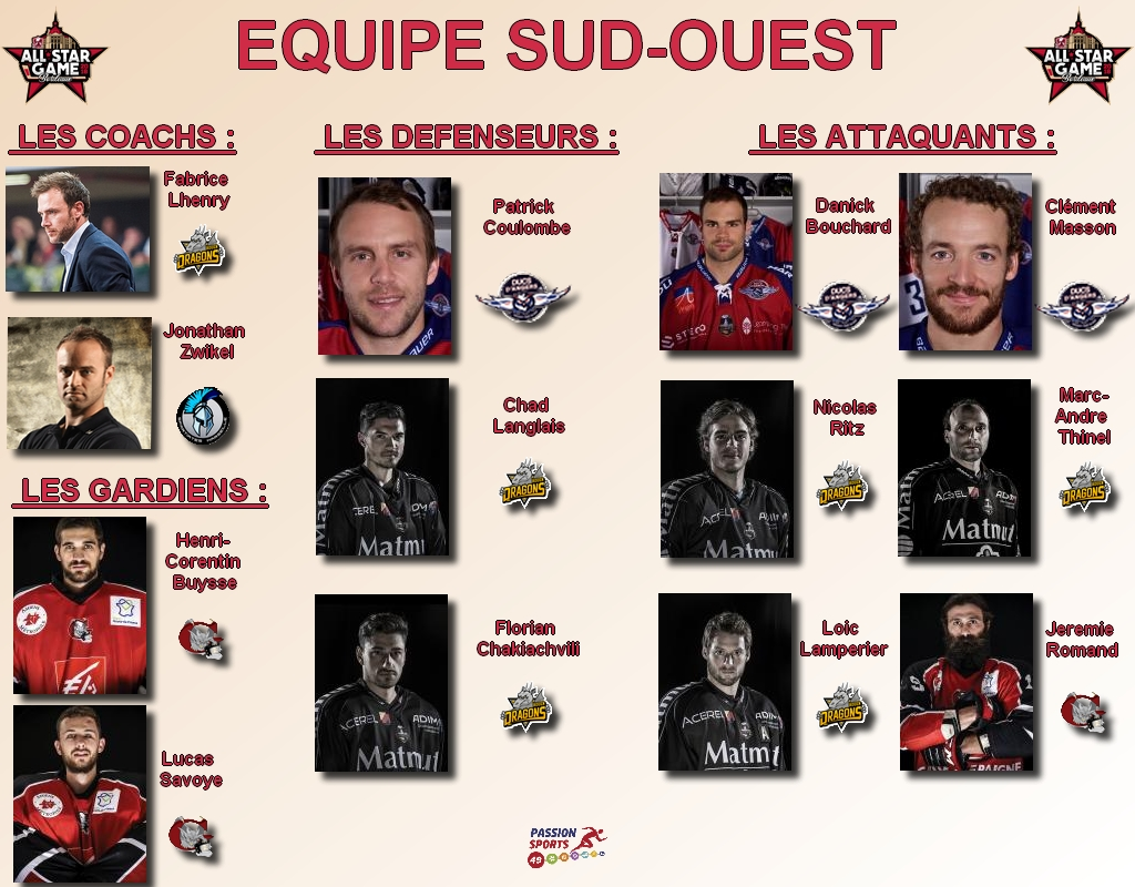 EQUIPE SUD-OUEST