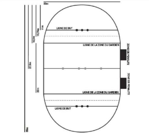 Les dimensions d'un terrain de Quidditch