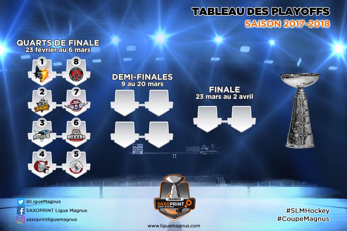 1200x800_tableau_playoff_Quarts_V2