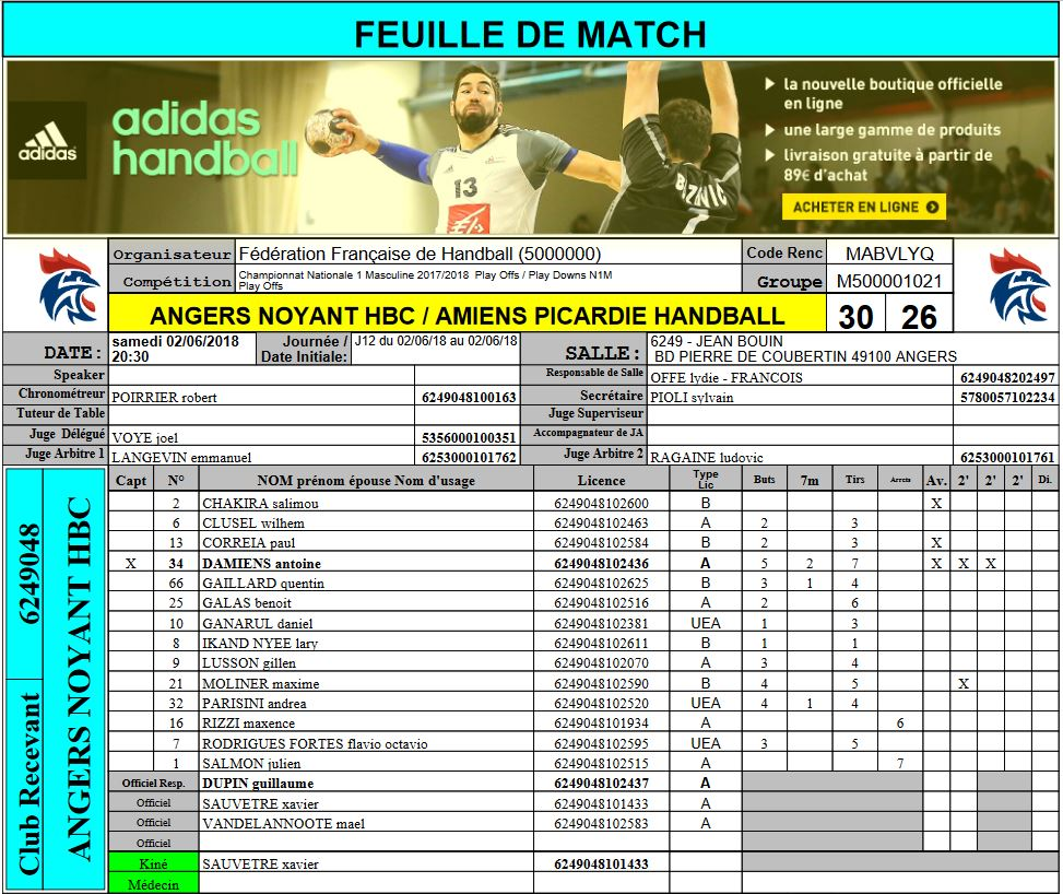 Anhbc FT 1