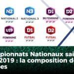 Composition des groupes des championnats Nationaux masculins, féminins des équipes du Maine-et-Loire.